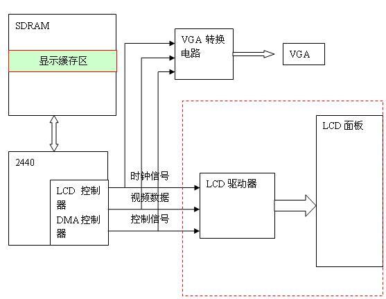 电路 电路图 电子 户型 户型图 平面图 设计 素材 原理图 557_431