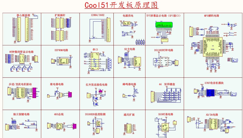 cool51开发板原理图