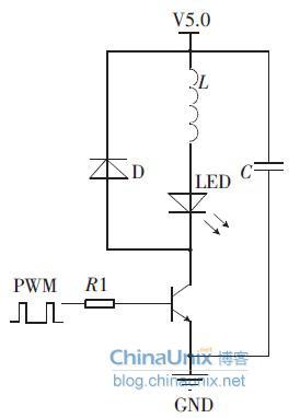 pwm控制led亮度原理