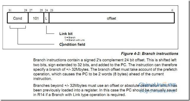 branch_format