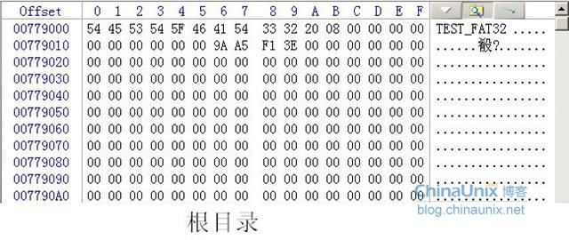 fat32文件系统的存储组织结构(二)-曾德标-chinaunix