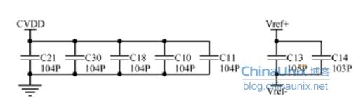 stm32硬件电路设计注意事项