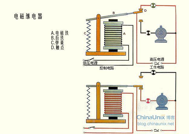 电磁继电器内部图和控制图