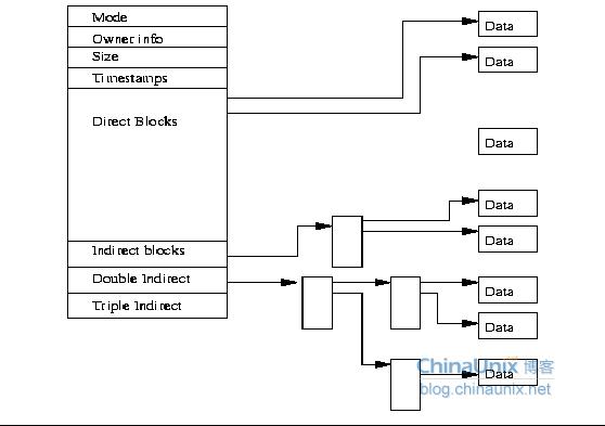 wps多级组织结构图模板