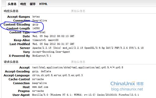 apache下安装常用模块-xiaoxun1008-chinaunix博客