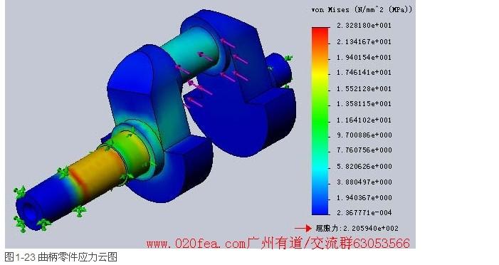 solidworks有限元分析(空气压缩机)样板