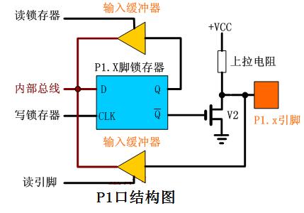 rc并联电路动态结构图