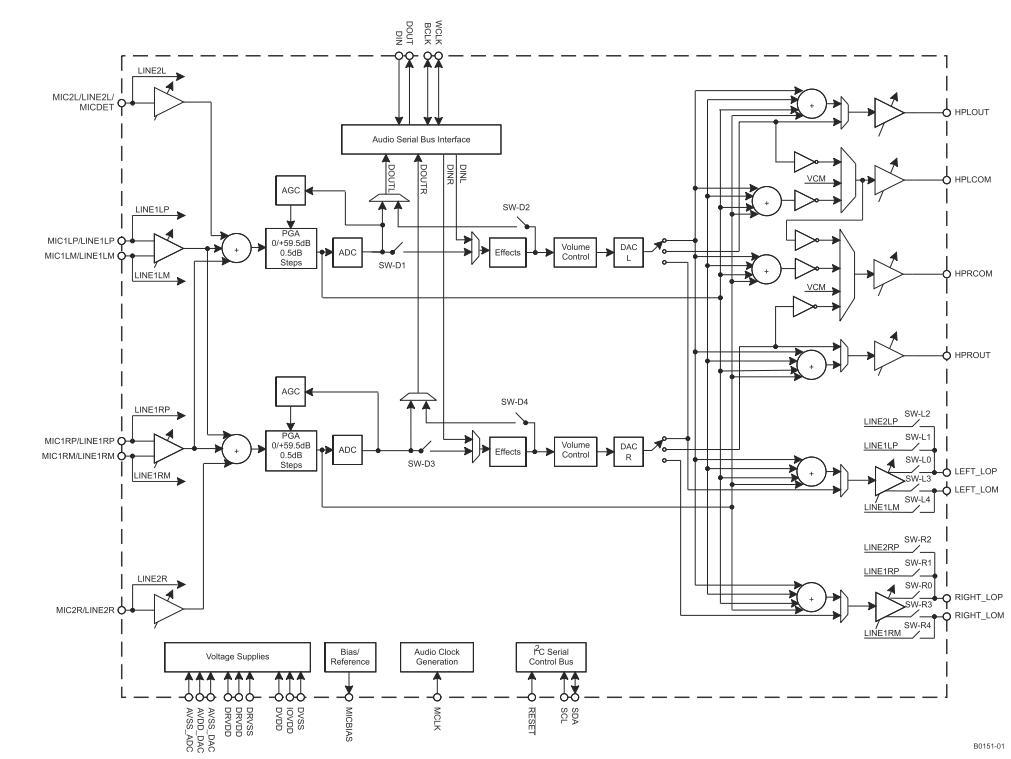 电路 电路图 电子 原理图 1011_759